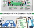 Best Car Applications for 2020