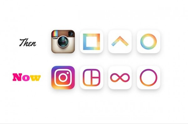 Brief History and the Current State of Instagram. What Will The Social Network Do Next?