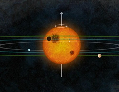 NASA Discovers Alien Solar System Using Kepler Telescope, Resembles Our Own System
