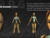 Lara Croft's Evolution- Tomb Raider Infographic