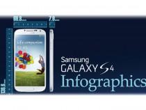 Galaxy S4 Infographics