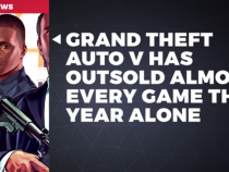 GTA V is STILL the Best Selling Game of the Year?!