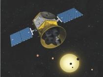 NASA TESS Satellite