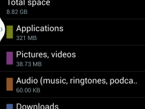 Samsung Galaxy S4 Available User Space