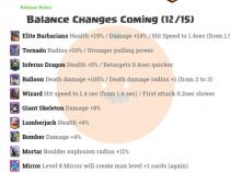 Clash Royale | New Balance Changes 12/15 | MEGA BARBARIANS!