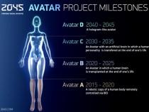 2045 Initative