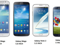 Samsung Galaxy Mega Series, Galaxy Note 2 & Galaxy S4