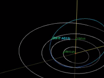 Giant asteroid flew past Earth closer that the moon