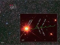 Proxima Centauri stellar alignment