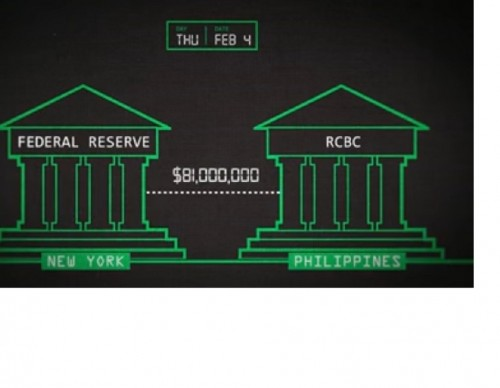 Explainer: How hackers made off with millions from Bangladesh Bank's New York Fed account