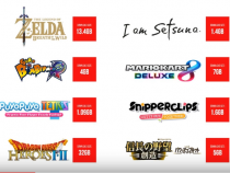 File Sizes Revealed for 7 More Nintendo Switch Games