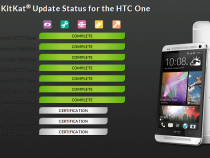 Android 4.4 KitKat update status for HTC One models