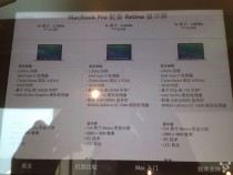 MacBook Pro refresh - leaked chart