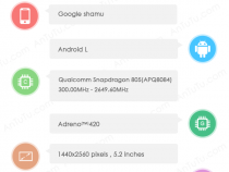 Google Shamu (Nexus 6) AnTuTu Benchmark