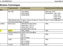 Samsung Galaxy A5 (SM-A500) FCC listing