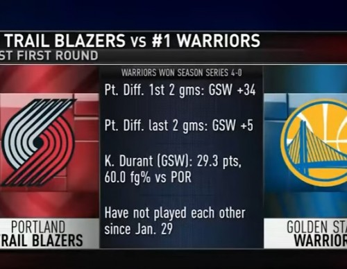 Golden State Warriors vs Portland Trail Blazers  Series Preview.