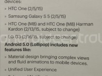Sprint Android 5.0 Lollipop release schedule leaked