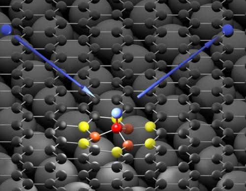 Hydrogen Binds to Graphene in 10 Femtoseconds (IMAGE)