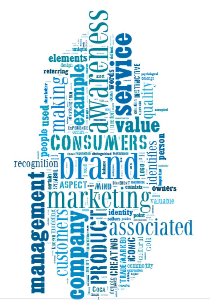 Why Brand Building is So Important for Your Business