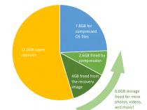 Windows 10 64-bit aims for 'compact footprint' - Exaple savings