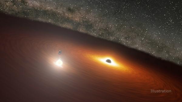 OJ 287 pair of black holes