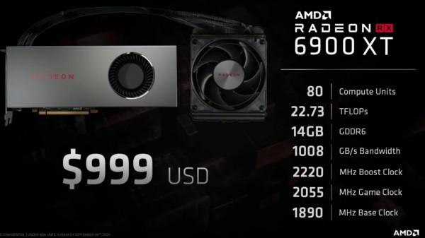 Fake Radeon RX 6900 XT