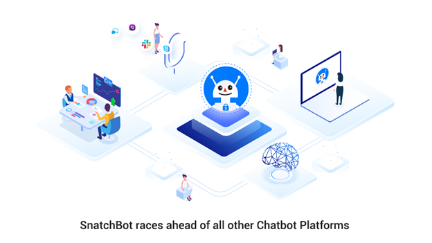 Snatchbot platform