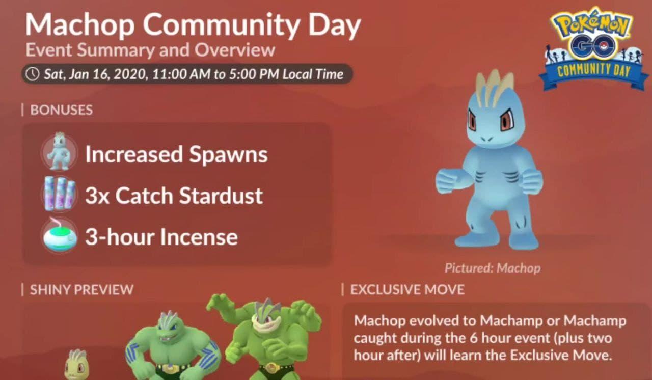 Pokemon GO Community Day Machop