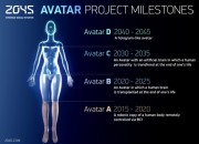 Russian Billionaire has a plan for human immortality through the use of android bodies.
