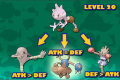 Pokemon Go Gen 2 Guide: Tyrogue Evolution Trick