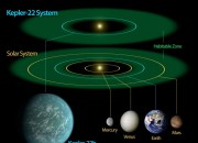 Astronomers still have a lot to know about the solar system. NASA has two missions to study the early solar system and help astronomers to unlock its mystery.