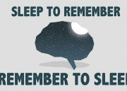 You might think a good night sleep just means getting through the night without any problems, but there are factors sleep scientists use to measure sleep quality. This is what exactly you say