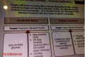 Leaked internal Moto X details on Rogers