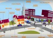 One of the central themes at the Mobile World Congress 2017 is the technology for smart cities.