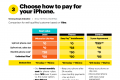 Sprint plans include 'iPhone for life' lease option