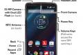 Verizon Motorola Droid Turbo illustration from user manual