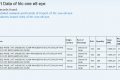 HTC One E8 EYE listed on import/export tracking site Zauba