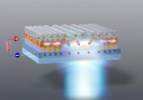 Organic Laser Diode (IMAGE)