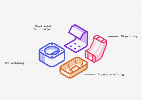 Choose Rapid Prototyping When You Need…