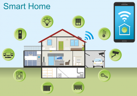 Five Cool Smart Home Technology Trends